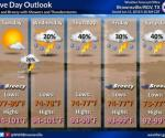 Difunden informe sobre lluvias para esta semana