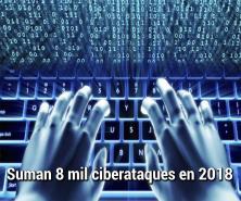 Detectan 8 mil ciberataques en 2018