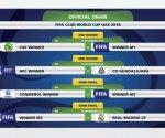 Podrían Chivas y Real Madrid enfrentarse en semis del Mundial de Clubes